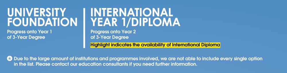 Options of UK University Pathway Programmes
